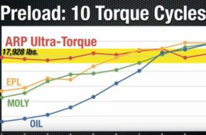 Video: Why Use ARP Ultra-Torque Fastener Assembly Lubricant